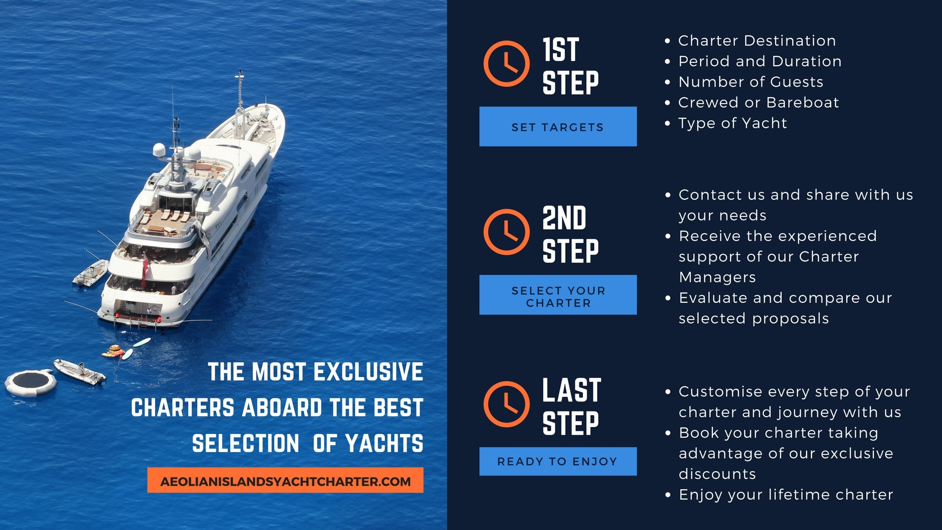 steps to charter yacht